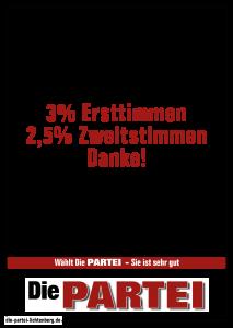 Wahlergebnis Die PARTEI Berlin-Lichtenberg